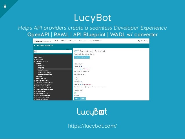 Ultimate guide to 30 api documentation solutions 9 lucybot helps api malvernweather Images