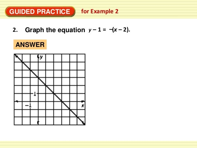 write an equation of the line that has the given slope and y-intercept
