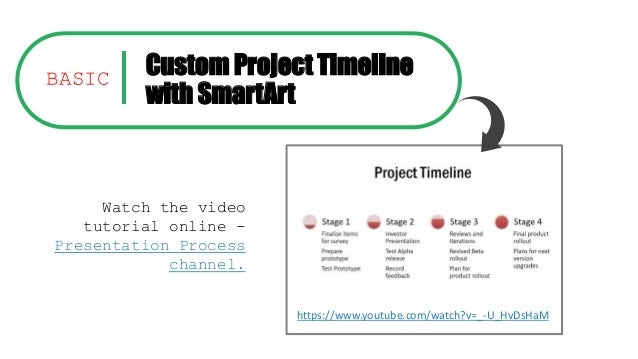 ultimate guide to creative powerpoint timeline graphic ideas