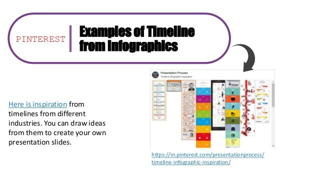 creative timeline examples