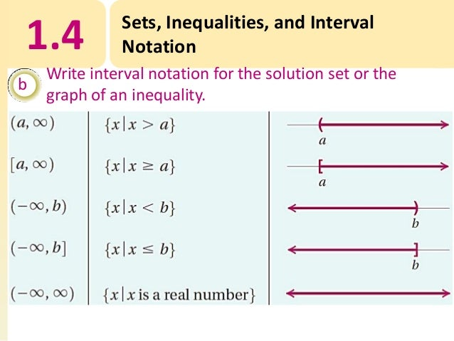write the inequality in interval notation