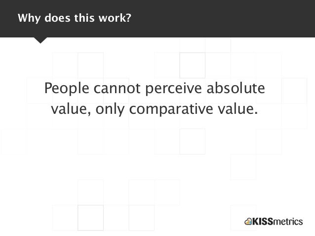 Why does this work?    People cannot perceive absolute     value, only comparative value.
