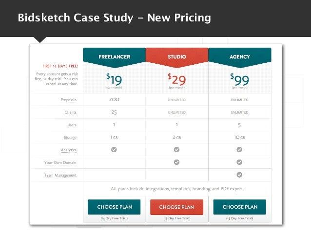 Bidsketch Case Study - New Pricing