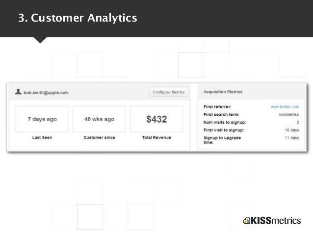 3. Customer Analytics