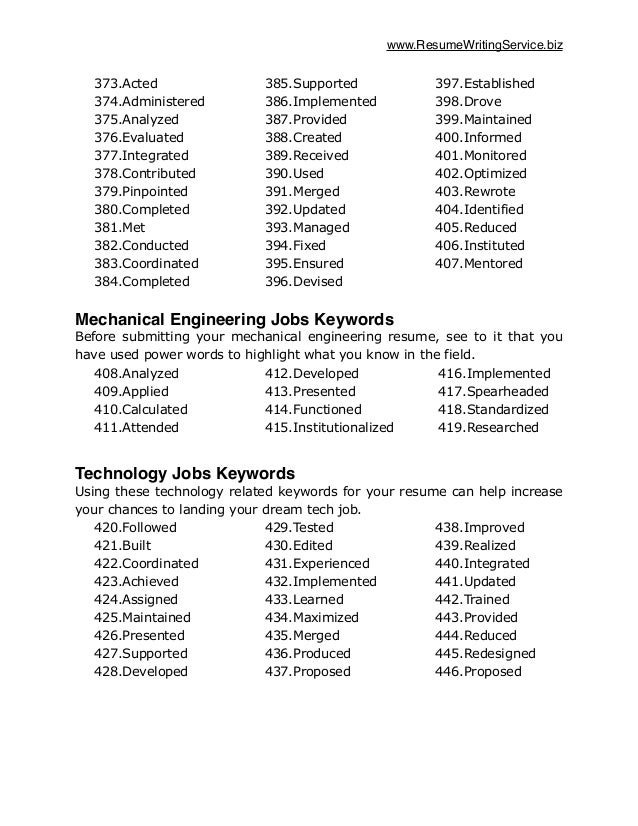 list of keywords for resumes