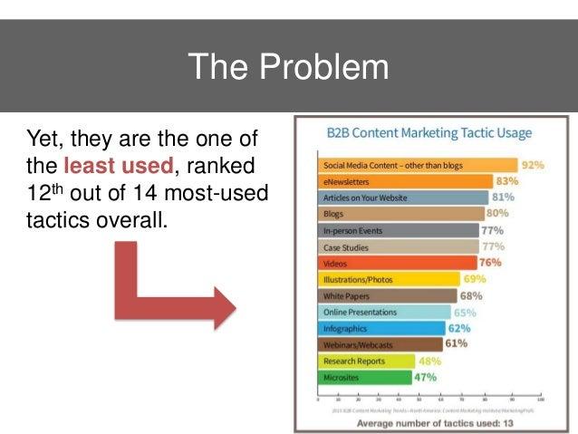 The Ultimate Webinar Planning Guide Slide 3