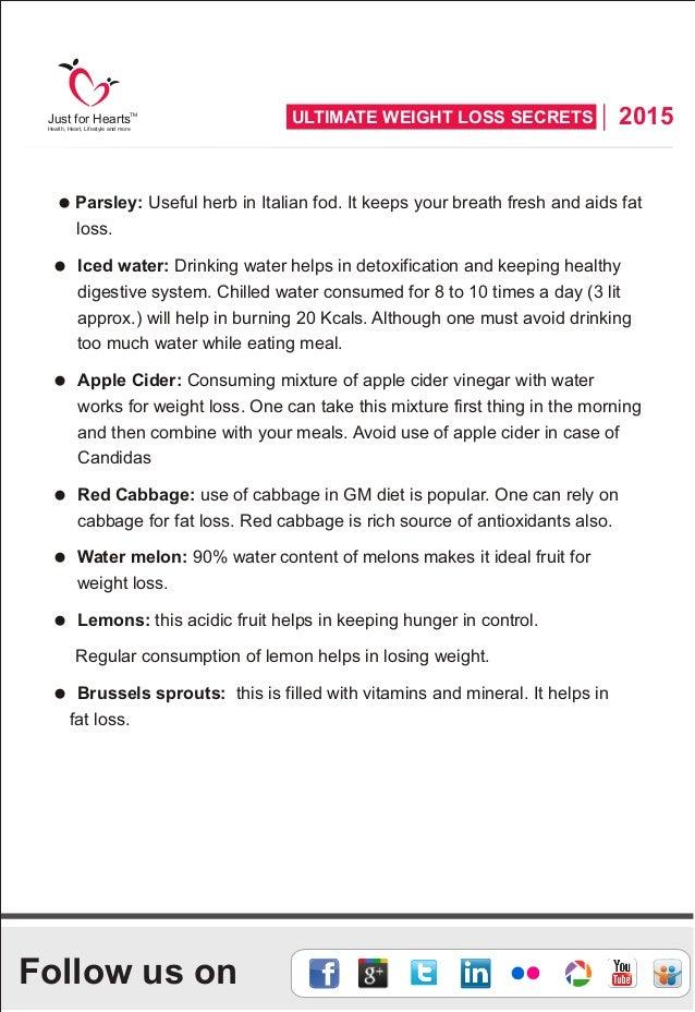 Weight loss journal templates
