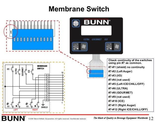 bunn ultra 2 slush machine technical training 12 638?cb=1440150392 bunn ultra 2 slush machine technical training  at webbmarketing.co