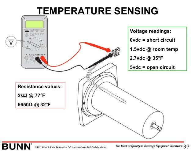 schematic diagrams of thermocouples transistor schematic diagram elsavadorla