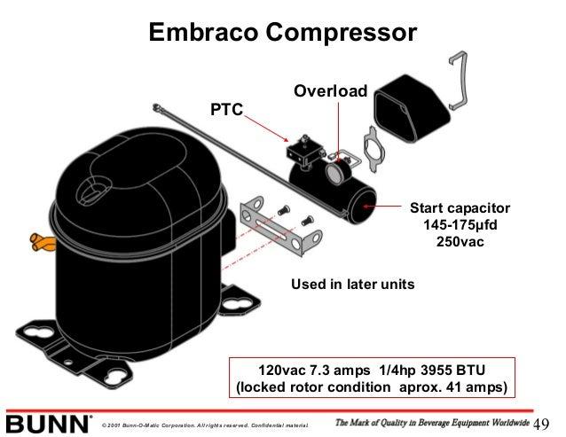 aspera compressor wiring diagram aspera wiring diagrams aspera compressor wiring diagram aspera auto wiring diagram
