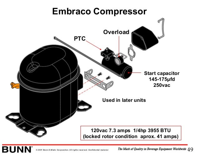 bunn ultra 2 slush machine technical training. Black Bedroom Furniture Sets. Home Design Ideas