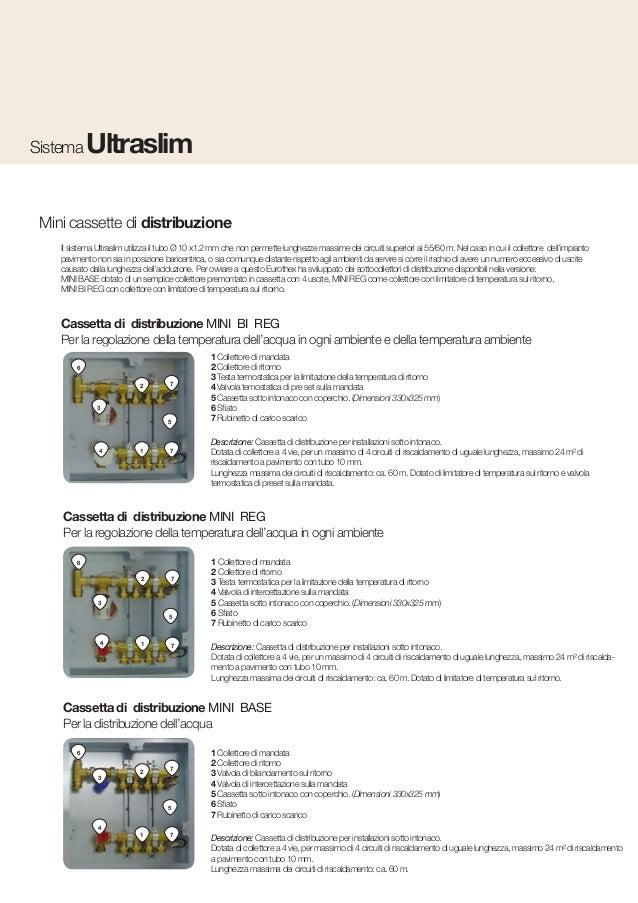 Ultraslim di Eurothex Hi-Performance - Sistema di riscaldamento e raf…