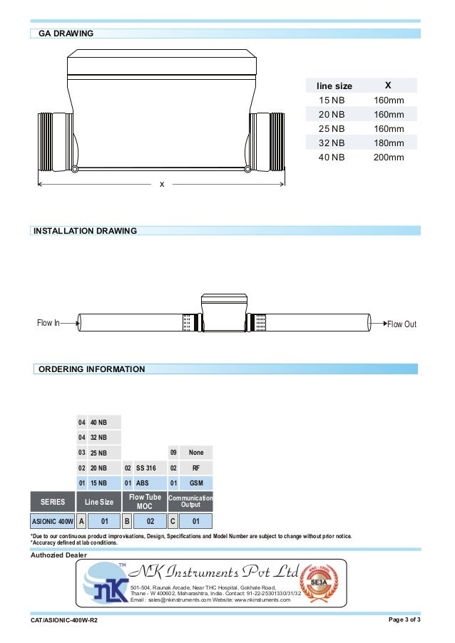 ORDERING INFORMATION x line size 15 NB 20 NB 25 NB 32 NB 40 NB *Due to our continuous product improvisations, Design, Spec...