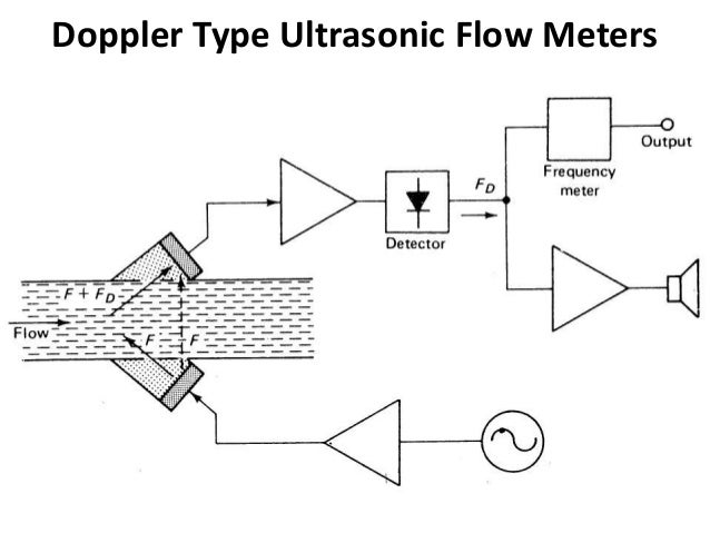 ultrasonic sensor schematic  wiring  wiring diagram images