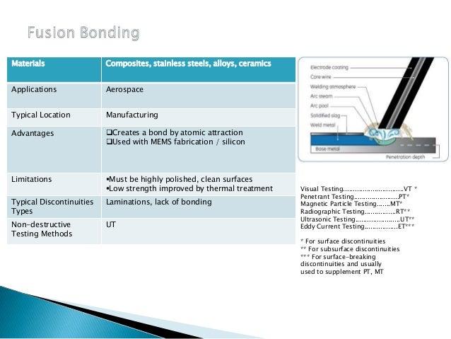 ultrasonic testing of welds pdf