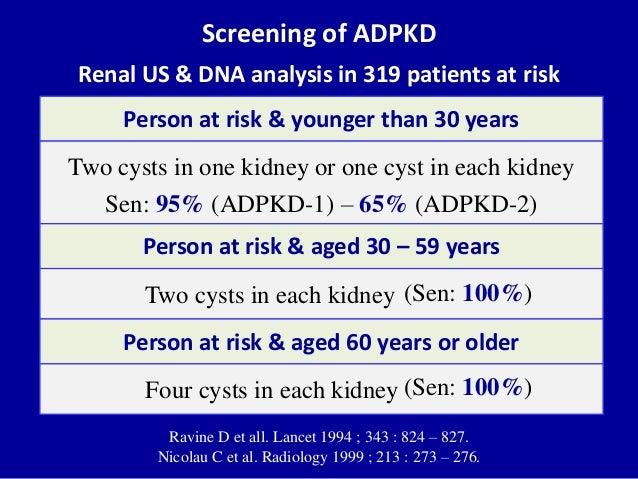 Screening of ADPKD Renal US & DNA analysis in 319 patients at risk Ravine D et all. Lancet 1994 ; 343 : 824 – 827. Nicolau...