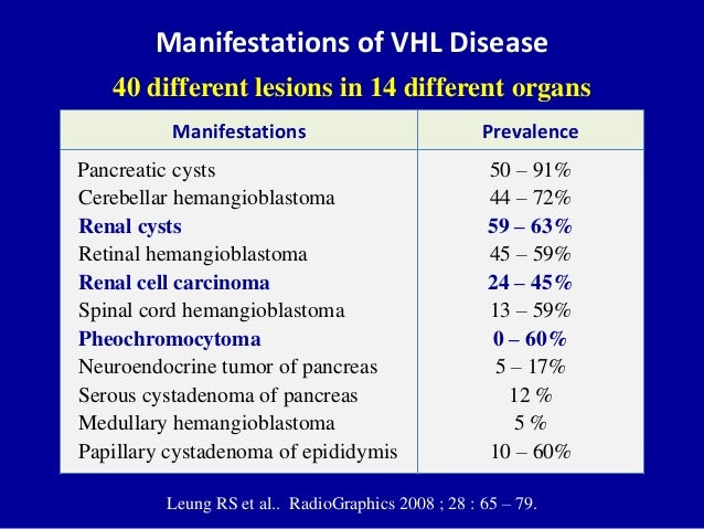 Manifestations of VHL Disease 40 different lesions in 14 different organs Leung RS et al.. RadioGraphics 2008 ; 28 : 65 – ...