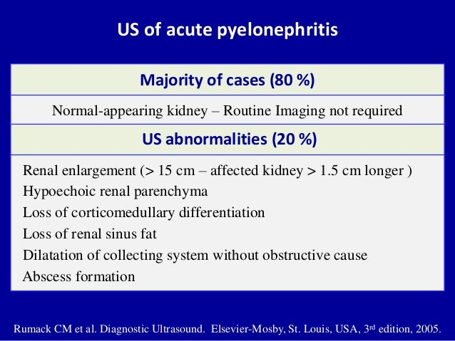 Ultrasound of the urinary tract - Renal infections