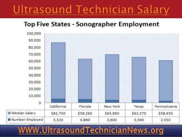 ultrasound technician schools - become an ultrasound technician today, Cephalic Vein