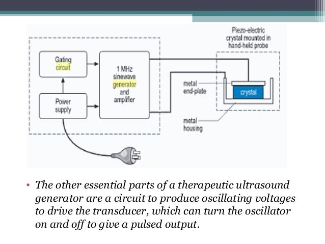 pulsed ultrasound machine