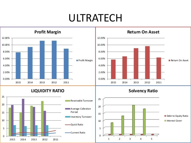 ultratech financial analysis Check out ultratech cement fact sheet and ultratech cement financial results online at equitymaster.