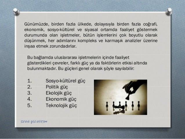 ULUSLARARASI PAZARLAMAYI ETKİLEYEN ÇEVRESEL FAKTÖRLER Slide 2