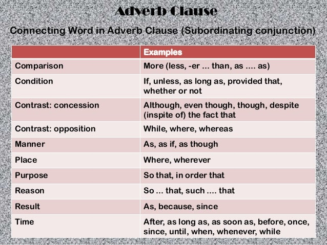 contrast examples sentences