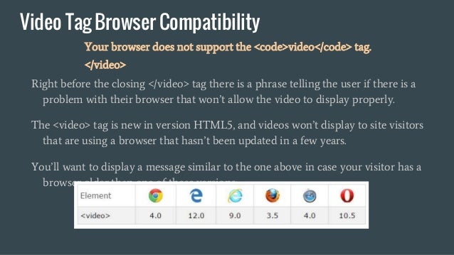 Video Tag Browser Compatibility Your browser does not support ... 49b157272