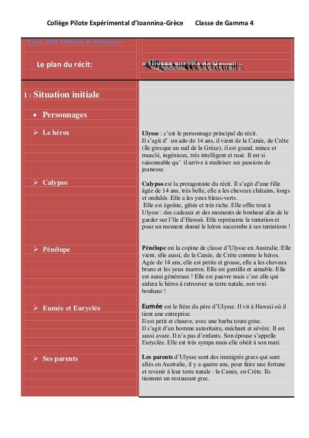 """Collège Pilote Expérimental d'Ioannina-Grèce  Classe de Gamma 4  """"Ulysse 2014, l'Odyssée du Twinspace »  Le plan du récit:..."""