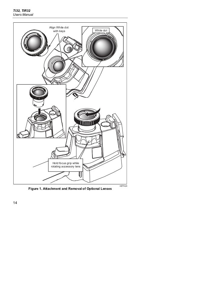 Ti32, TiR32 User Manual