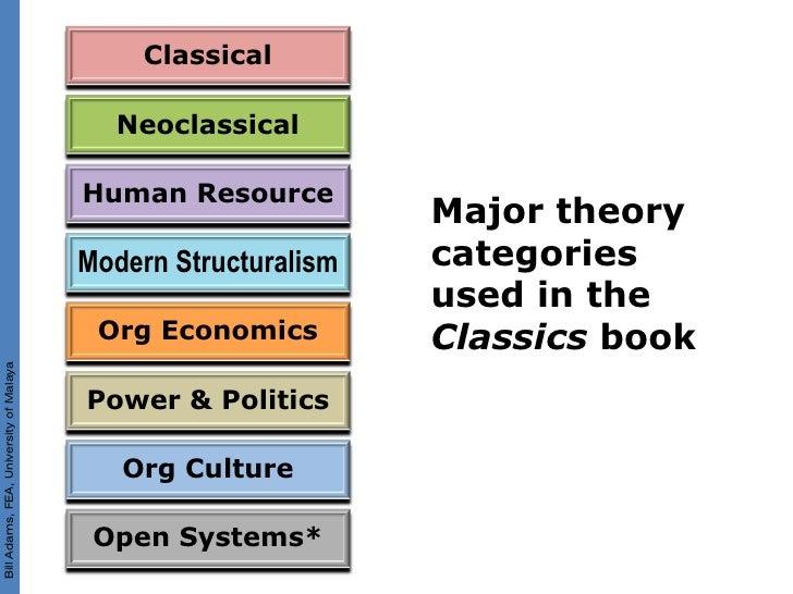 Classical vs neoclassical economics
