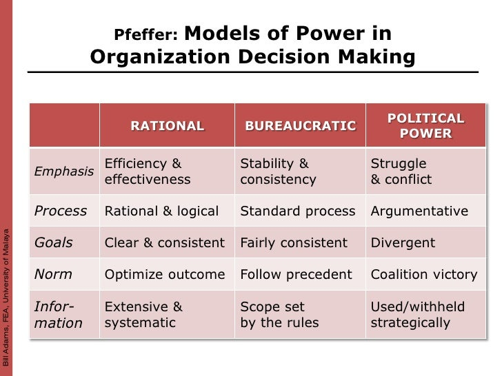 rational model of policy making We normally associate incrementalism with the in contrast to the ideal of the rational-comprehensive model of policy the budget-making process.