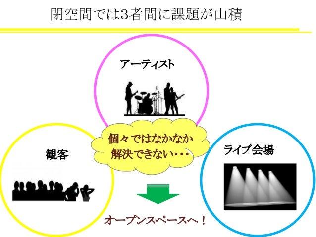 Umami+企画書 (1) Slide 2