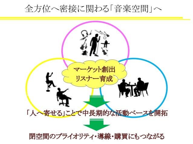 Umami+企画書 (1) Slide 3