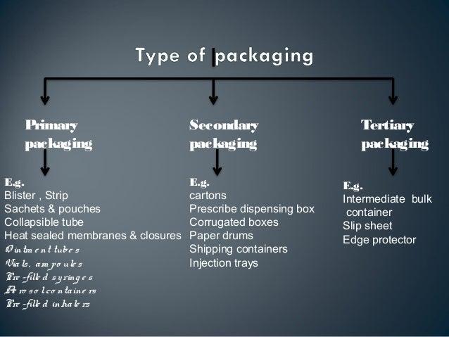 Umang Pharmaceutical Packaging B K Mody Goverment