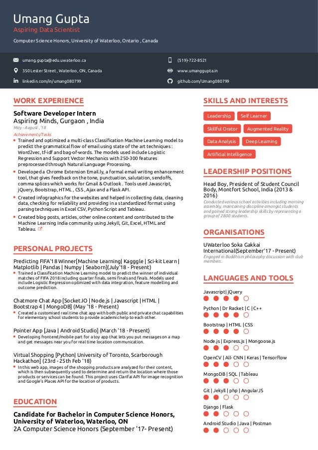 Umang's resume