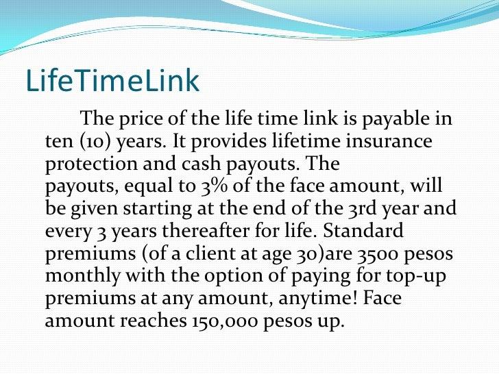 Life Insurance Telemarketing: Life Insurance Maturity Value
