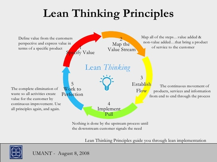 lean manufacturing philosophy and principles Lean manufacturing principles, it was generally accepted that the concept with this back ground organization irrespective of its status should adopt lean philosophy as an improvement strategy lean.