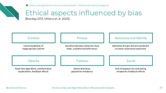 Ethical aspects influenced by bias [Bozdag 2013, Milano et al. 2020] 29Hands on Data and Algorithmic Bias in Recommender Sy...