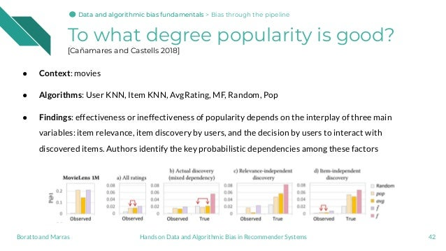 To what degree popularity is good? [Cañamares and Castells 2018] ● Context: movies ● Algorithms: User KNN, Item KNN, AvgRa...