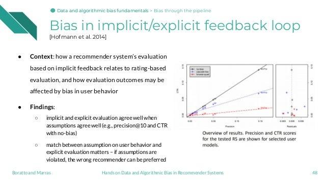 Bias in implicit/explicit feedback loop [Hofmann et al. 2014] ● Context: how a recommender system's evaluation based on im...