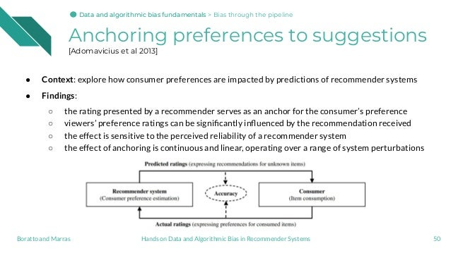 Anchoring preferences to suggestions [Adomavicius et al 2013] ● Context: explore how consumer preferences are impacted by ...