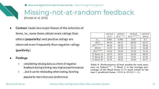 Missing-not-at-random feedback [Pradel et al. 2012] ● Context: study two major biases of the selection of items, i.e., som...
