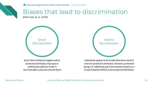 Biases that lead to discrimination [Mehrabi et al. 2019] 64Hands on Data and Algorithmic Bias in Recommender SystemsBoratt...