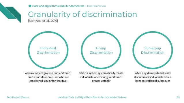 Granularity of discrimination [Mehrabi et al. 2019] 65Hands on Data and Algorithmic Bias in Recommender SystemsBoratto and...