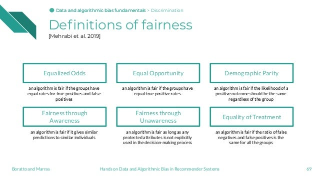 Definitions of fairness [Mehrabi et al. 2019] 69Hands on Data and Algorithmic Bias in Recommender SystemsBoratto and Marras...