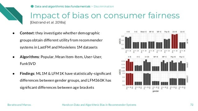Impact of bias on consumer fairness [Ekstrand et al. 2018a] ● Context: they investigate whether demographic groups obtain ...