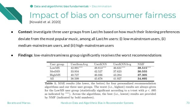 Impact of bias on consumer fairness [Kowald et al. 2020] ● Context: investigate three user groups from Last.fm based on ho...