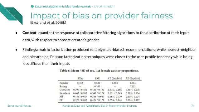 Impact of bias on provider fairness [Ekstrand et al. 2018b] ● Context: examine the response of collaborative filtering algo...