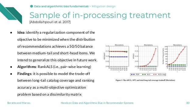 Sample of in-processing treatment [Abdollahpouri et al. 2017] ● Idea: identify a regularization component of the objective...